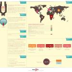 Giornata Mondiale contro l'AIDS 2012