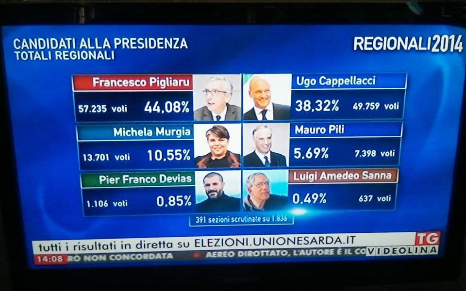 Dati ufficiali elezioni Sardegna